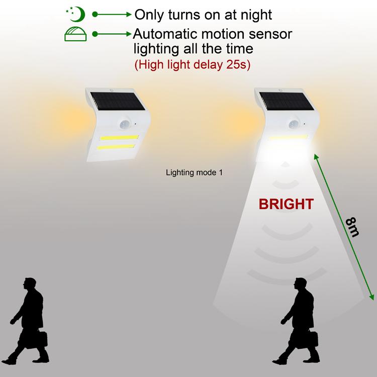 壁灯感应距离1