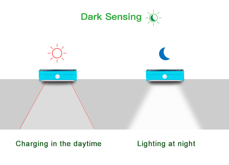 Mini-outdoor-solar-light-Blue-5